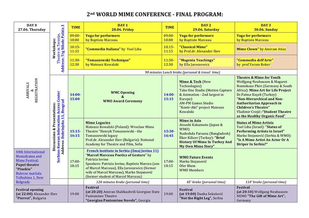 WMC2019 FINAL PROGRAM Table